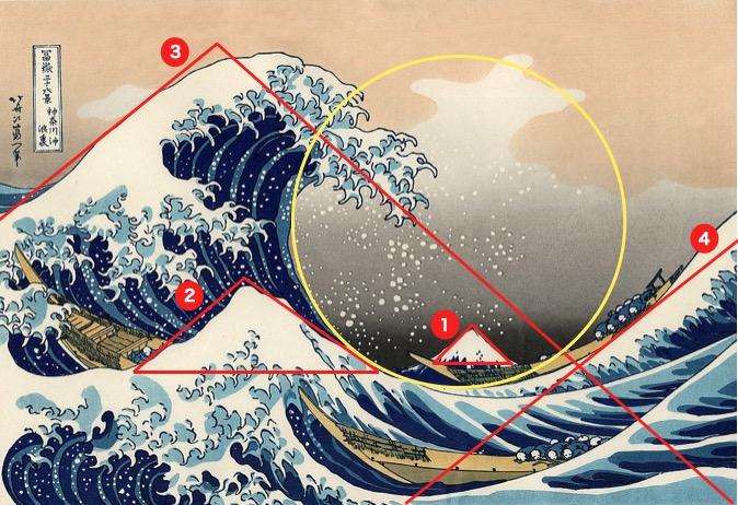 神奈川沖浪裏の構図