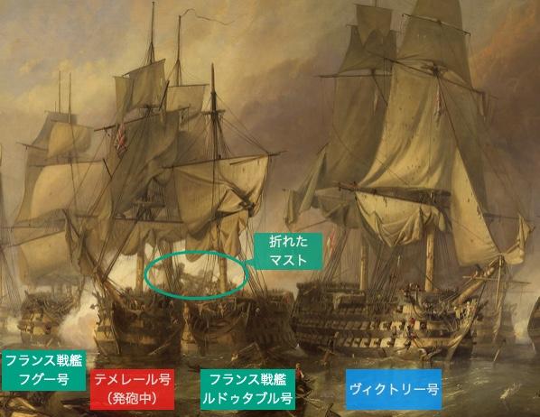 トラファルガーの戦いの詳細