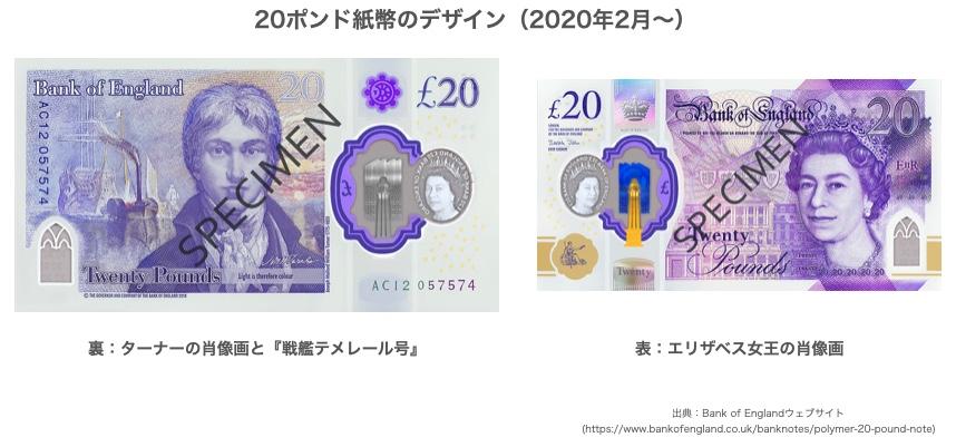 20ポンド紙幣のデザイン