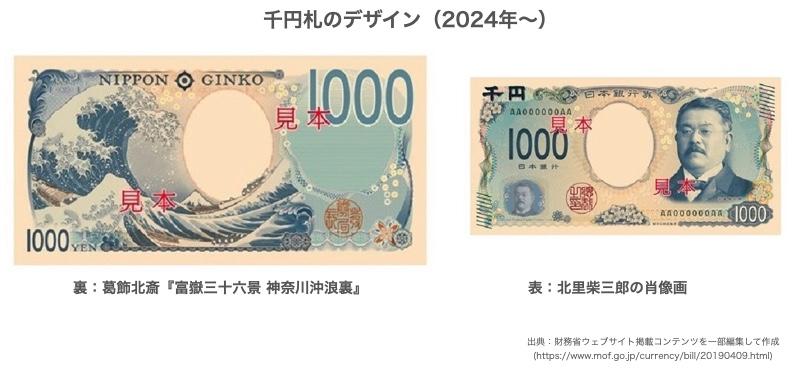 千円札のデザイン