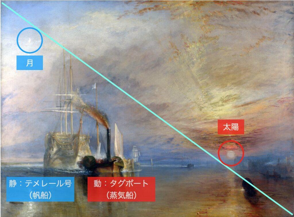戦艦テメレール号の画面構成